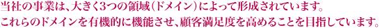 jigou_setsumei